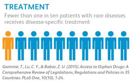 vom_rare_disease_infographic1_620px